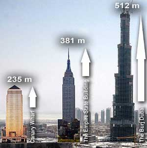 photo comparing the heights of some of the worlds tallest buildings