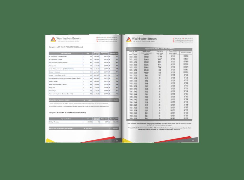 Sample Depreciation Schedule Report Melbourne